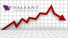 Crooked Valeant #Pharma Guilty of Deceptive Practices Says T. Rowe Price | Pharmaguy's Insights Into Drug Industry News | Scoop.it