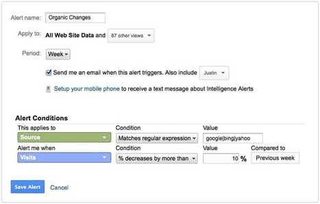 The Google Analytics Guide: Features for the Advanced Web Marketer - Business 2 Community | Digital Marketing | Scoop.it