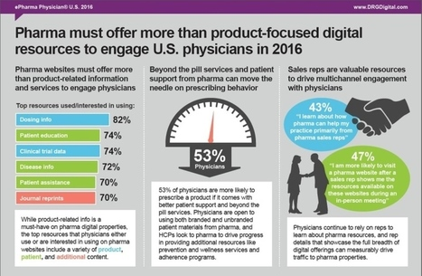 Report: 3 tips for pharma to provide beyond-the-pill services | Pharma Communication & Social Media | Scoop.it