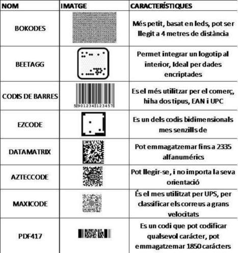 marccodisqr | Qr code | Scoop.it