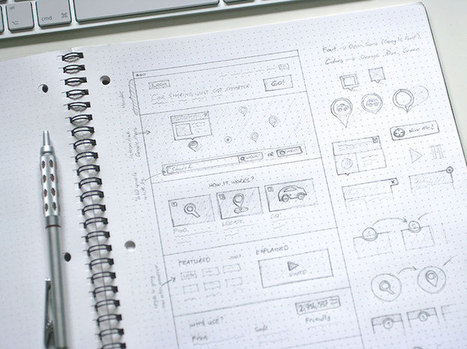 Wireframes and iOS design: everything you need to know to draft an amazing mobile app • Inspired Magazine | Expertiential Design | Scoop.it