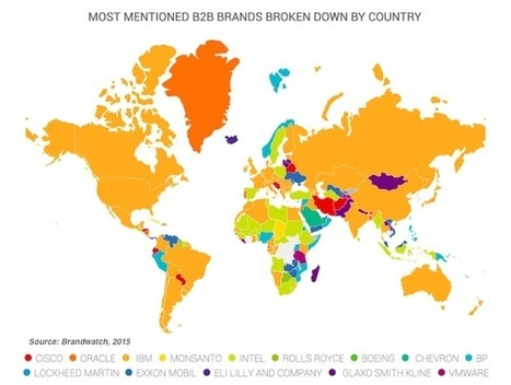 The Most Mentioned B2B Brands Online   Mortgage   Scoop.it