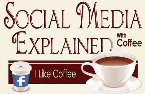 Social Media Explained With Coffee (Infographic) | FriendsEAT.com | Social Media and Web Infographics hh | Scoop.it