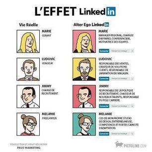6 erreurs à ne plus commettre sur les réseaux sociaux professionnels  - Cadreo | News sur les Resaux Sociaux | Scoop.it