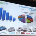 Electric cars are the top selling cars in Norway now - 4 Reasons Why | AP Human Geography | Scoop.it