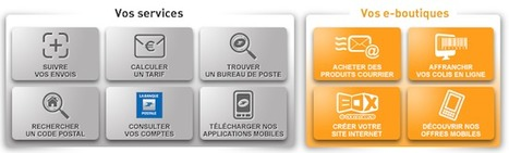 La stratégie web et mobile de La Poste | Stratégies | Scoop.it