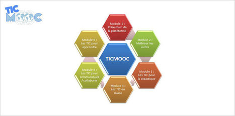 Le TICMooc commence aujourd'hui... Une initiative d'enseignants pour les enseignants | Ingénierie pédagogique, formation à distance, réseaux sociaux, innovations web | Scoop.it