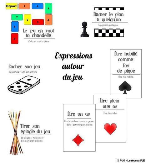 Expressions autour du jeu | Français Langue étrangère | Scoop.it