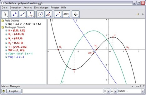 GeoGebra: programa para graficar funciones y cónicas. Modo off-line   dania   Scoop.it