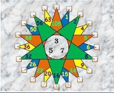 Segundo ciclo primaria (3º y 4º) : ejercicios, recursos y actividades | Aprender en el 2013 | Scoop.it