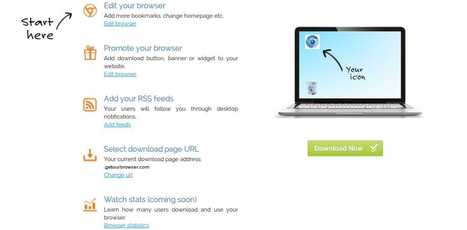 MakeMyBrowser. Créer et personnaliser votre propre Chromium Browser | Time to Learn | Scoop.it