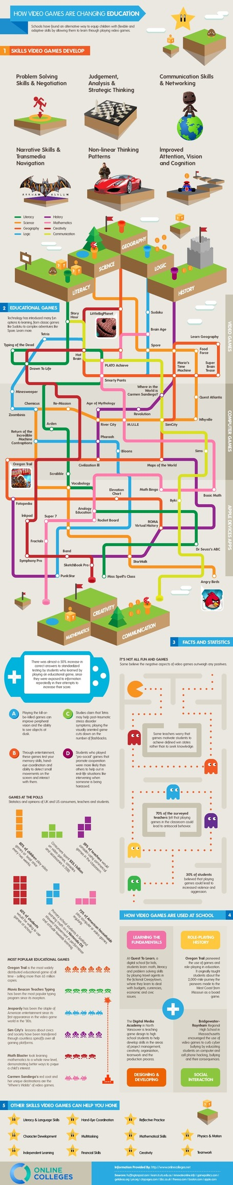 Inforgraphic: How Video Games Are Changing Education | teaching (kg) | Scoop.it