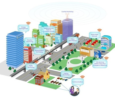 Les municipalités pourraient gâcher 341 milliards dans le déploiement des Smart Cities | Mobilités digitales | Scoop.it