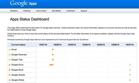 How to Check if Google Drive is Down for You or Everyone | Time to Learn | Scoop.it