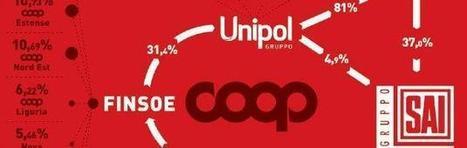 Coop, gli oligarchi rossi che giocano in Borsa con i soldi dei soci | CARUSATE | Scoop.it
