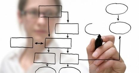 Appels à projet : anticiper, la clé du succès | Management | Scoop.it
