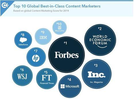 Les 10 marques françaises et internationales les plus influentes sur LinkedIn | Medias & réseaux sociaux numériques, usages, veille & e-réputation | Scoop.it