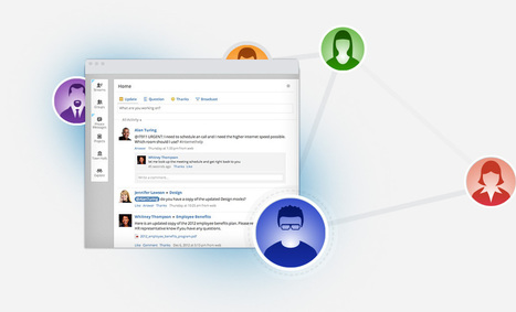 Enterprise Social Networking & Collaboration Platform | Socialcast | Corporate Social Software | Scoop.it