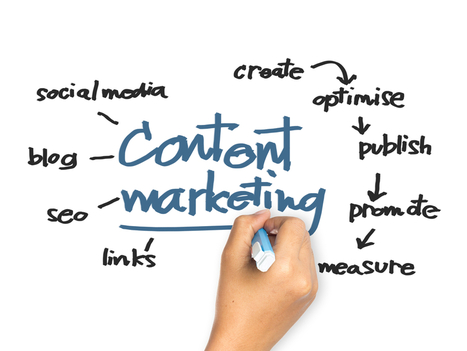 Content Strategy In A Post Panda World   Content Marketing   Scoop.it