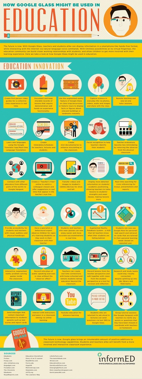30 Ways Google Glass Can Innovate the Classroom [INFOGRAPHIC] | ICT Integration in Australian Schools | Scoop.it