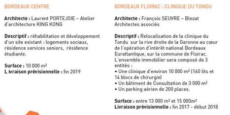 LA FRANCE, TERRE DE PROJETS D'ENVERGURE POUR LE GROUPE IMMOBILER | Groupe Cardinal | Scoop.it
