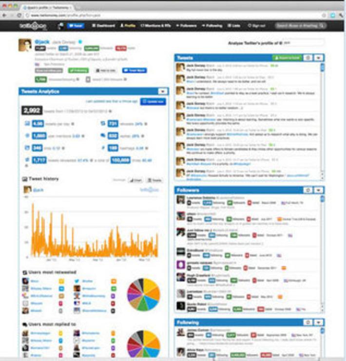 23 outils Twitter indispensables que vous ne connaissez pas | TIC et TICE mais... en français | Scoop.it