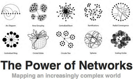 Manuel Lima on the Power of Knowledge Networks in the Age of Infinite Connectivity | Innovation and the knowledge economy | Scoop.it