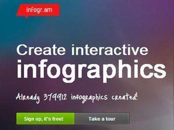 Aplicación online para crear Infografías|Pasión SEO | Aprende SEO gratis | community manager tips | Scoop.it