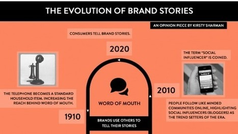 What is Brand Storytelling? | AdJourney - Marketing & Advertising Journey | Scoop.it