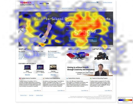 Heatmap Testing Improves User Experience | Usability, AB + MVTesting, CRO | Scoop.it