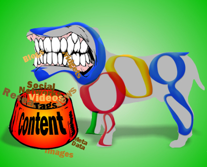 The Mini Content Marketing Guide   Content Creation, Curation, Management   Scoop.it