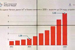 IIoT — не маркетинговый термин, а многообещающая практика | Technology | Scoop.it