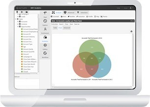 Customer Analytics: Turn Big Data into Big Value | Designing  services | Scoop.it