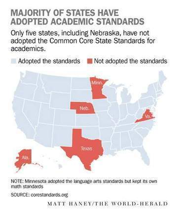 National Common Core academic standards get a closer look from state | PSummers' Common Core State Standards | Scoop.it