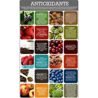 An Antioxidant Infographic - 9 Ways Pinterest Improves Your Diet - Shape Magazine | Pinterest | Scoop.it