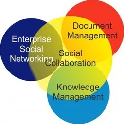 The Role of Social Collaboration in Knowledge & Document Management | Crowdsourcing101 | Scoop.it