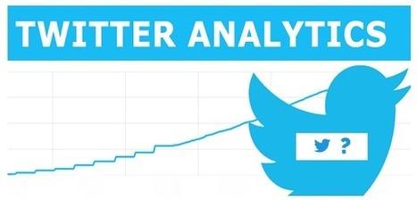 Twitter applique désormais la fin du compteur sur son bouton de partage de Tweets | Social Media Curation par Mon-Habitat-Web.com | Scoop.it