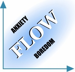 Get With the Flow to Create Inbound Marketing People Will Love - Business 2 Community | Social Media Butterflies | Scoop.it