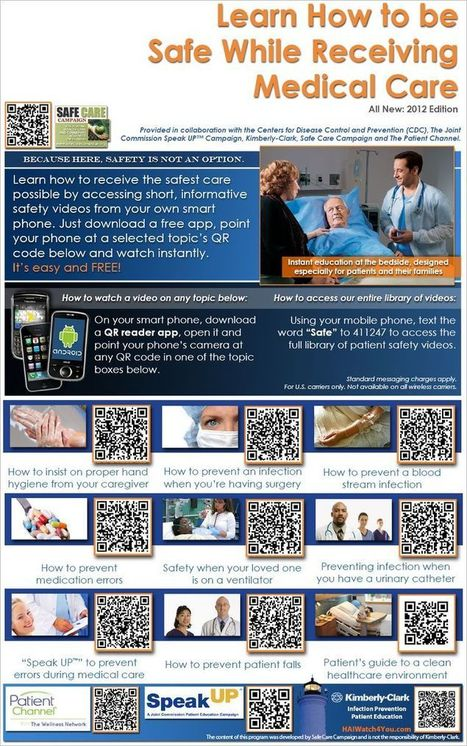 Patient Safety Education Program QR Code Poster | MobiLib | Scoop.it