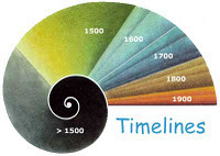 Top 10 Sites for Creating Timelines | Time to Learn | Scoop.it