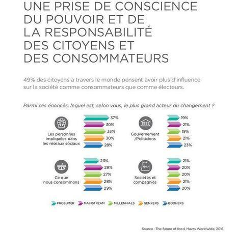 Quel futur pour le commerce ? | ODACE - Entreprendre en Morbihan | Scoop.it