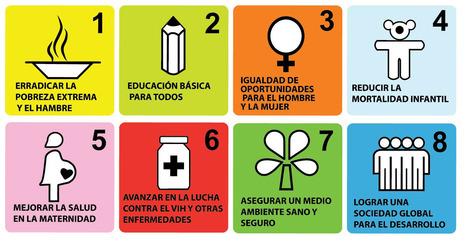 Las empresas y los Objetivos del Milenio | Iniciativas sostenibles | Scoop.it