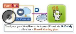 Configure your WordPress site to send E-mail via GoDaddy mail server - Shared Hosting plan | Part 6#6 | o365info.com | Scoop.it