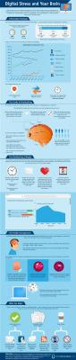 Estrés digital y tu cerebro #infografia #infographic #health#socialmedia | Cosas que interesan...a cualquier edad. | Scoop.it