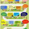 Les MOOC, Cours en ligne ouverts et massifs