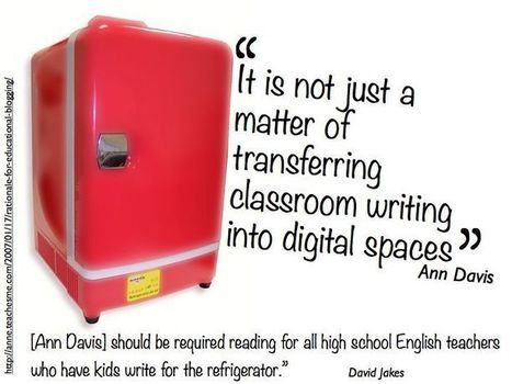 Implementing Blogging in the Classroom | Blogs & More: What, When, Why, How? | Scoop.it