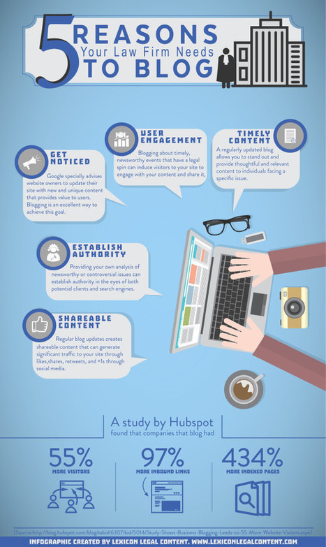 5 Reasons Your Law Firm Needs to Blog Regularly – Infographic   SEO for Lawyers   Scoop.it