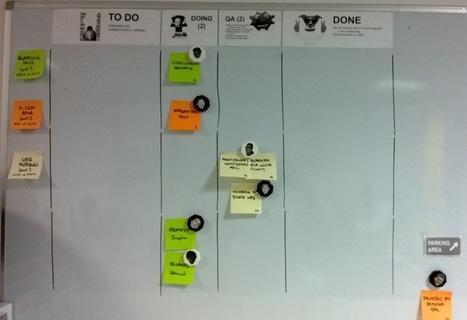 Kanban, una herramienta para el equipo | administracion de operaciones | Scoop.it
