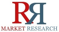 Dicamba Market 2019 Forecasts Global and Chinese Industry Research Report | Business | Scoop.it