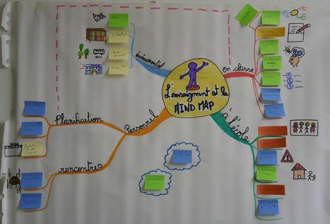Et si les profs s'amusaient plus que leurs élèves, avec le mind mapping ? | Innovations pédagogiques numériques | Scoop.it